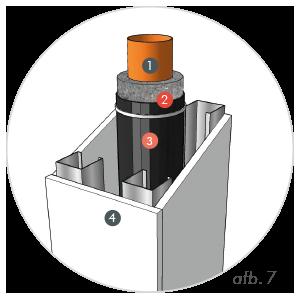 Dans les conduites, insulMass Bi+18 masse lourde en rouleau est une isolation acoustique idéale pour les tuyaux de décharge