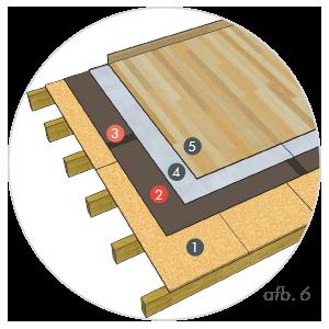 insulMass masse lourde mince et souple isolation acoustique sur planchers bois