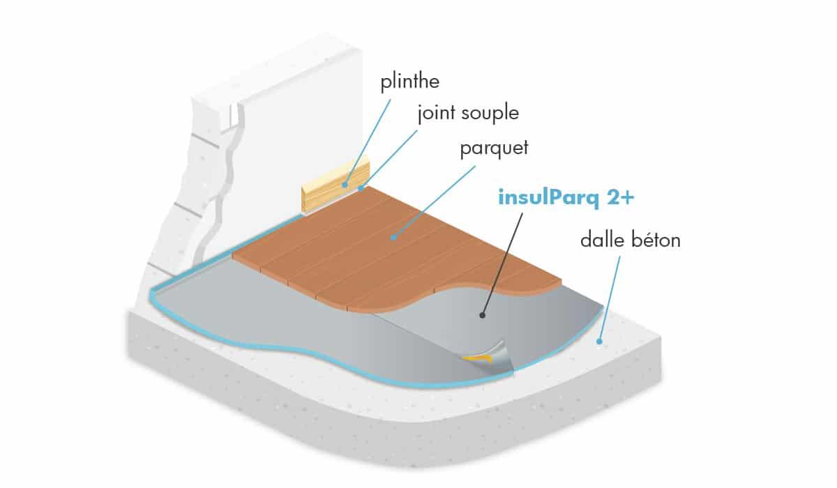 insulParq 2+ isolation acoustique pour parquet flottant
